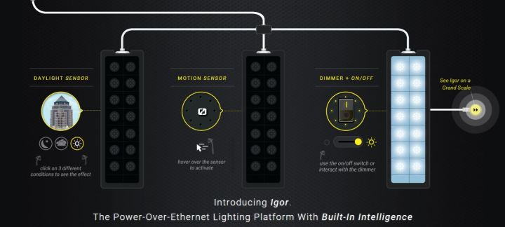 Igor power over ethernet