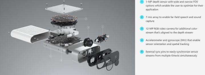 microsoft kinect dk – Lucept